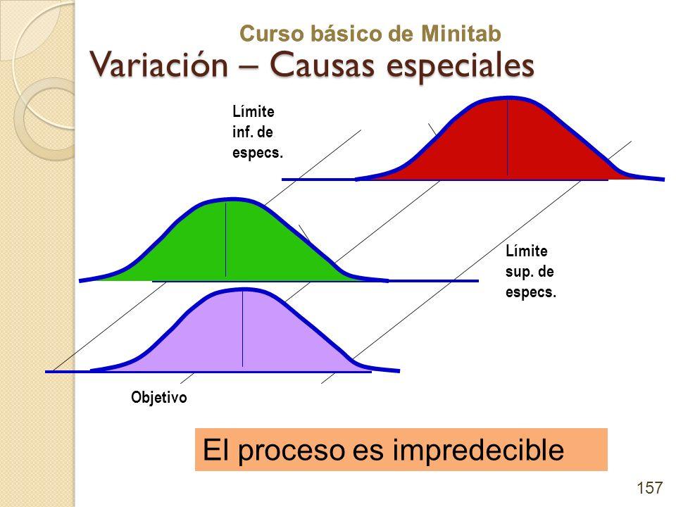 Curso básico de Minitab Variación – Causas especiales 157 Límite inf. de especs. Límite sup. de especs. Objetivo El proceso es impredecible