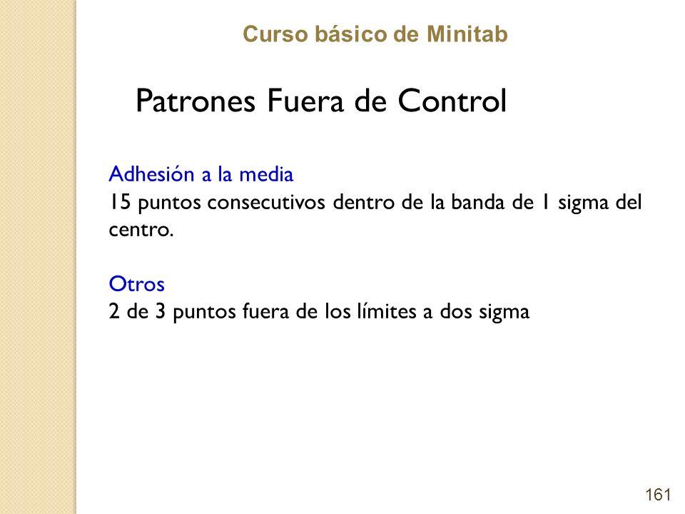 Curso básico de Minitab 161 Adhesión a la media 15 puntos consecutivos dentro de la banda de 1 sigma del centro. Otros 2 de 3 puntos fuera de los lími