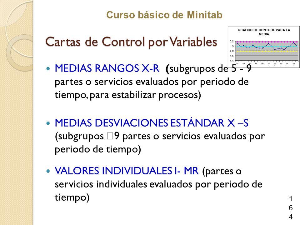 Curso básico de Minitab Cartas de Control por Variables MEDIAS RANGOS X-R (subgrupos de 5 - 9 partes o servicios evaluados por periodo de tiempo, para