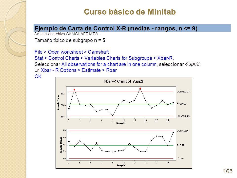 Curso básico de Minitab 165 ¿Cuál gráfica se analiza primero? ¿Cuál es su conclusión acerca del proceso ?
