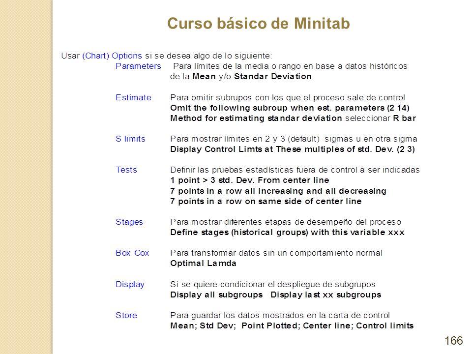 Curso básico de Minitab 166