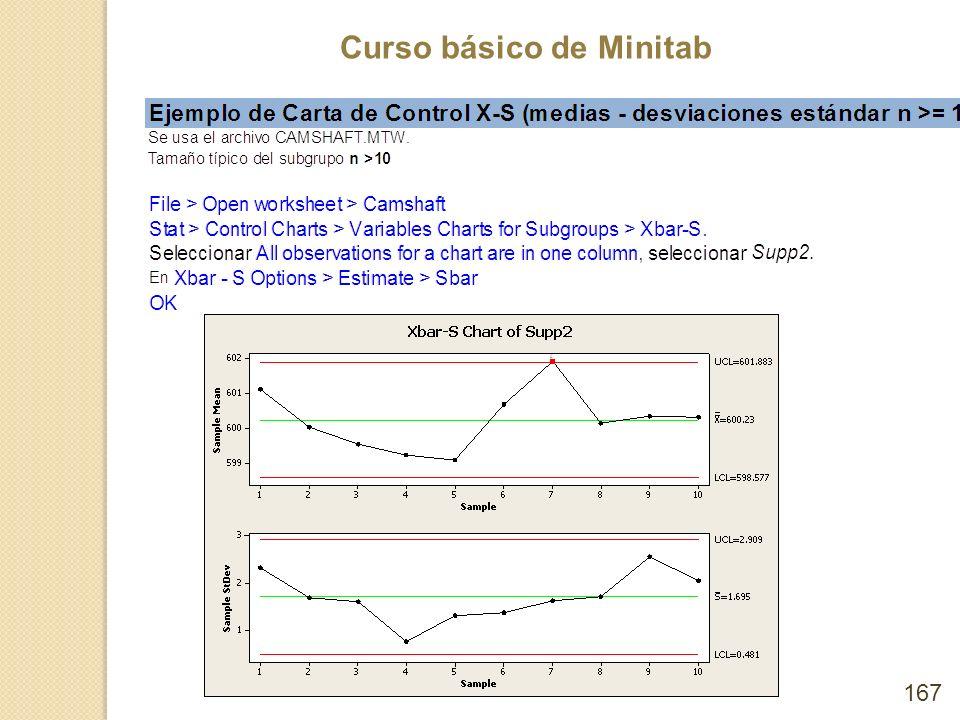 Curso básico de Minitab 167