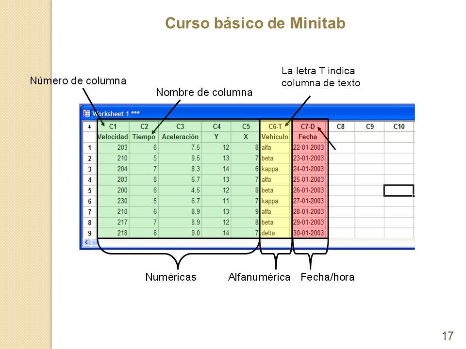 Curso básico de Minitab 17 La letra T indica columna de texto