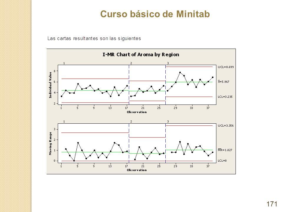 Curso básico de Minitab 171
