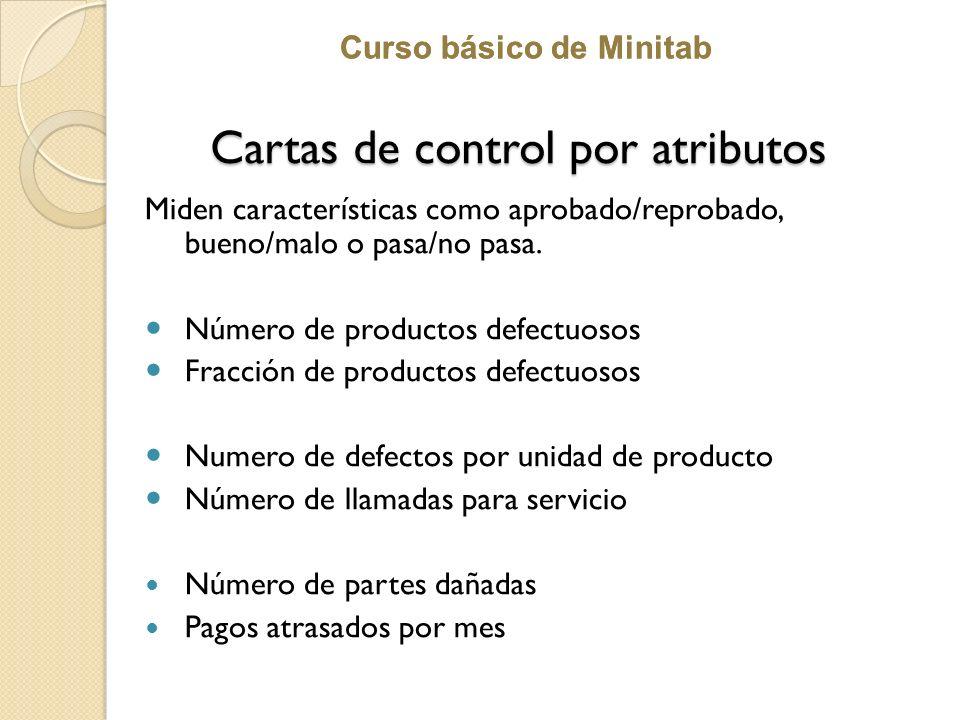 Curso básico de Minitab Cartas de control por atributos Miden características como aprobado/reprobado, bueno/malo o pasa/no pasa. Número de productos