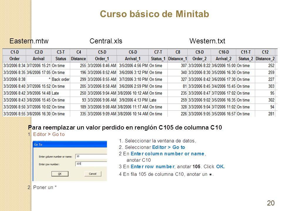 Curso básico de Minitab 20 Eastern.mtw Central.xls Western.txt