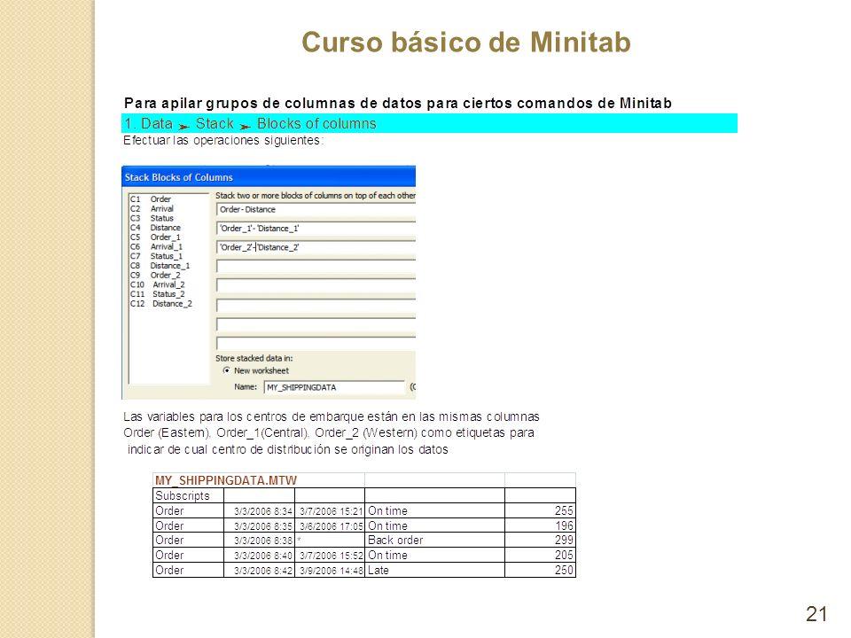 Curso básico de Minitab 21