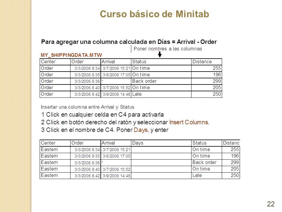 Curso básico de Minitab 22