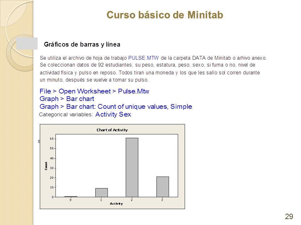 Curso básico de Minitab 29