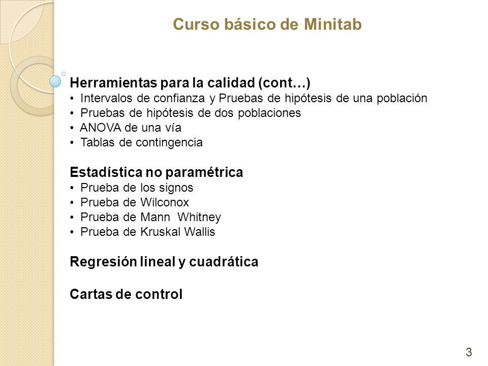 Curso básico de Minitab Herramientas para la calidad (cont…) Intervalos de confianza y Pruebas de hipótesis de una población Pruebas de hipótesis de d
