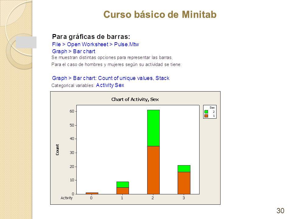 Curso básico de Minitab 30