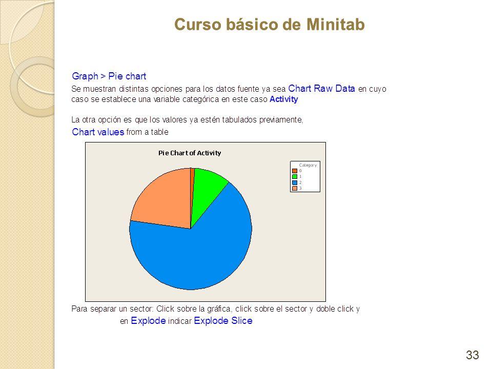 Curso básico de Minitab 33