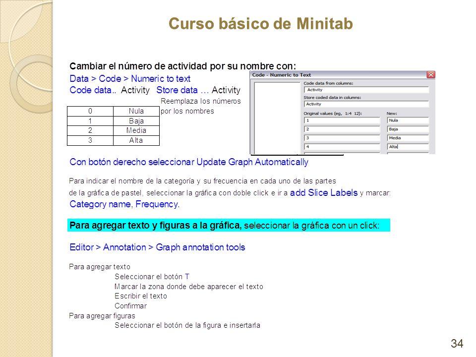 Curso básico de Minitab 34