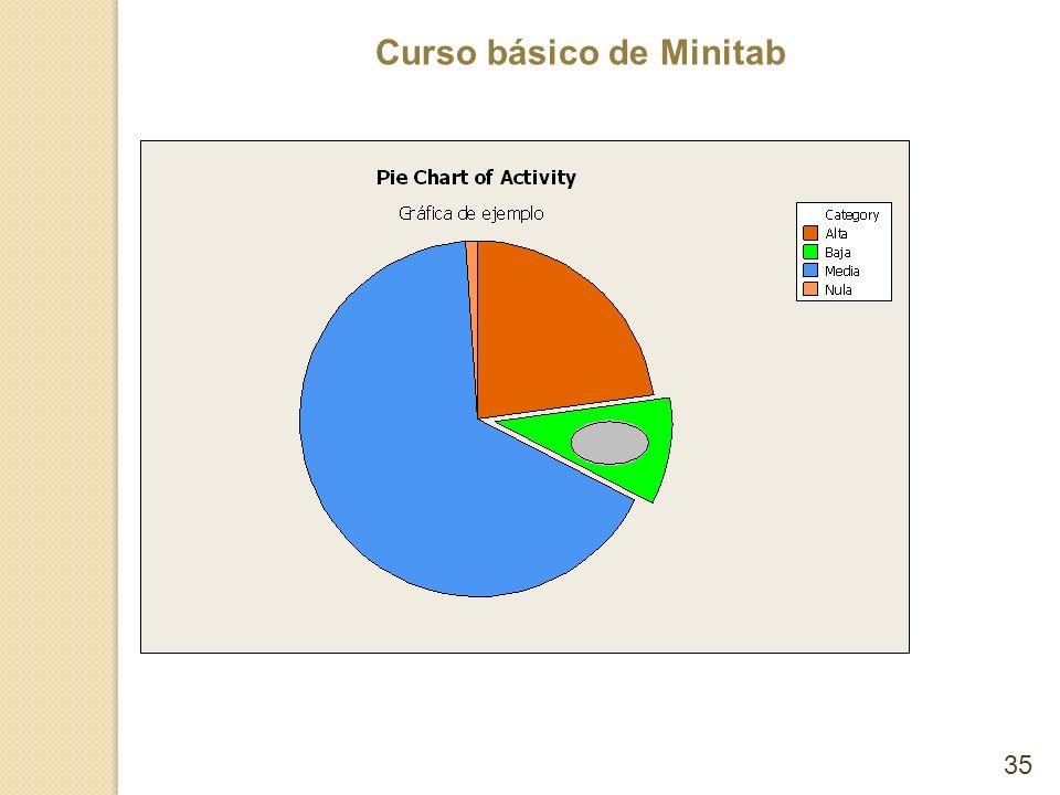 Curso básico de Minitab 35