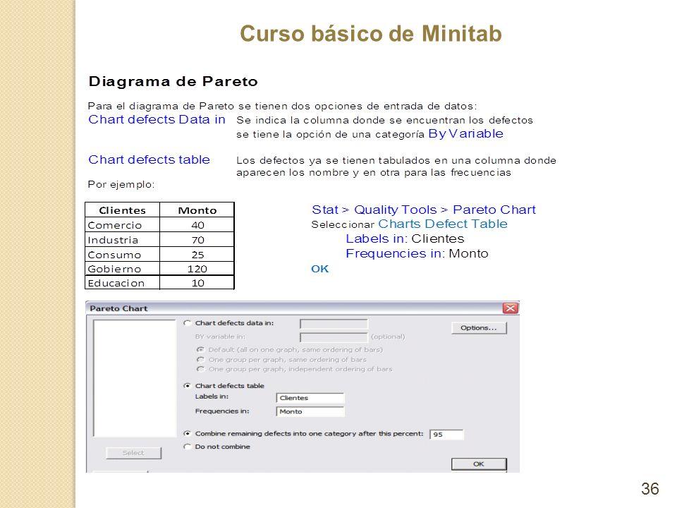 Curso básico de Minitab 36
