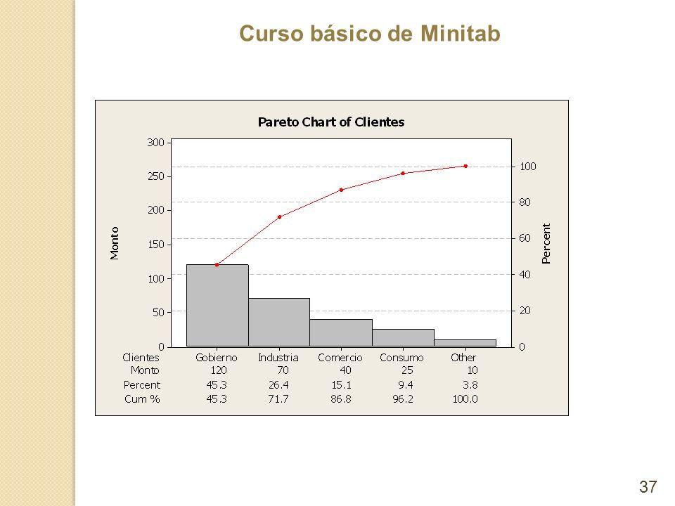 Curso básico de Minitab 37