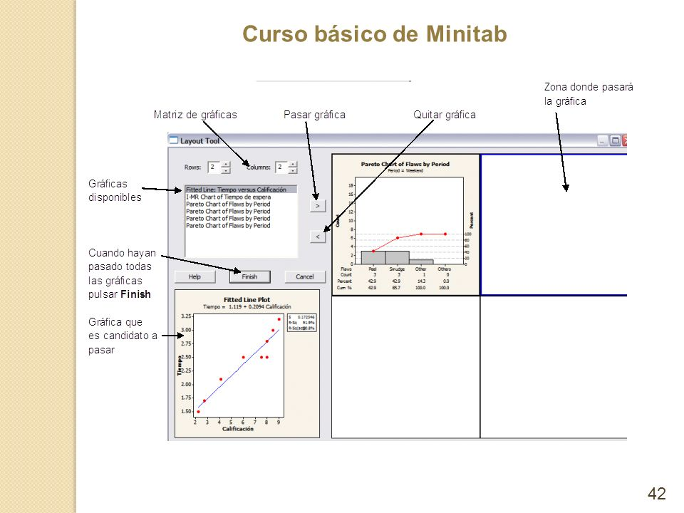 Curso básico de Minitab 42