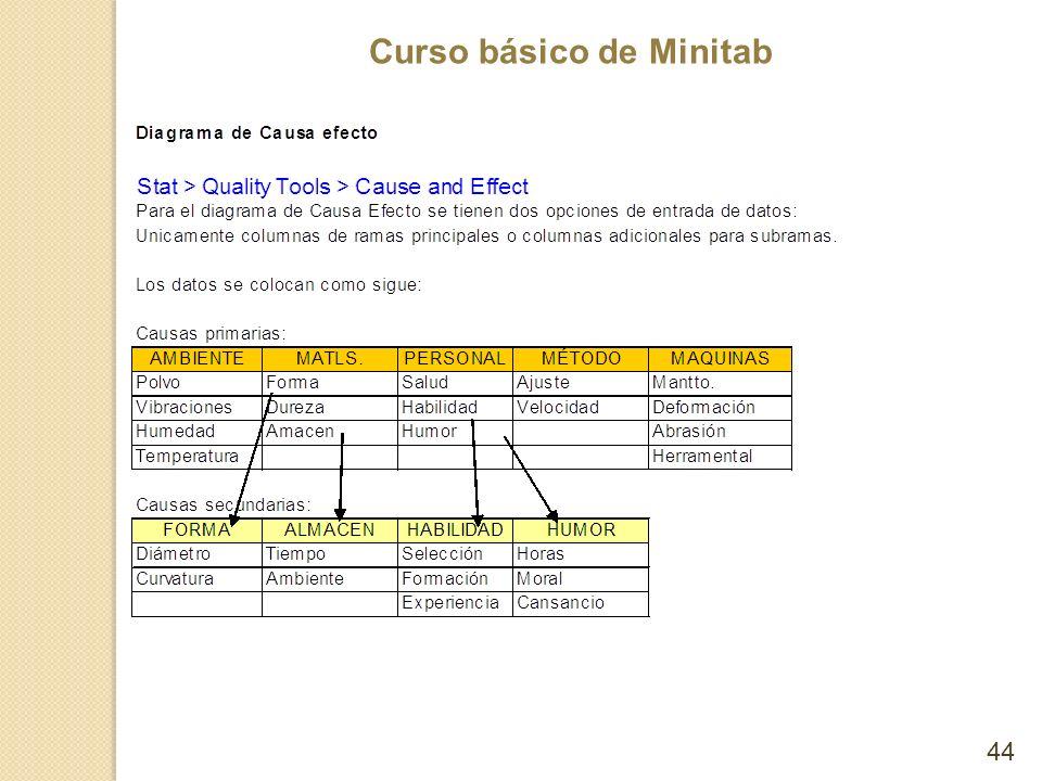 Curso básico de Minitab 44