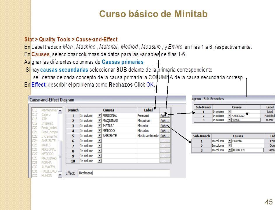 Curso básico de Minitab 45