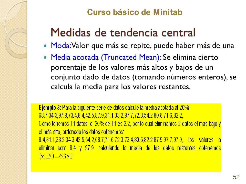 Curso básico de Minitab Medidas de tendencia central Moda: Valor que más se repite, puede haber más de una Media acotada (Truncated Mean): Se elimina