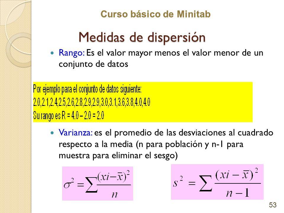 Curso básico de Minitab Medidas de dispersión Rango: Es el valor mayor menos el valor menor de un conjunto de datos Varianza: es el promedio de las de