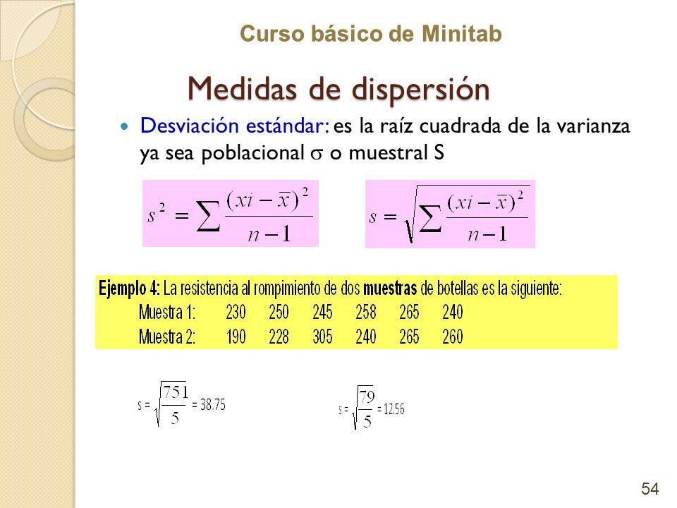 Curso básico de Minitab Medidas de dispersión Desviación estándar: es la raíz cuadrada de la varianza ya sea poblacional o muestral S 54
