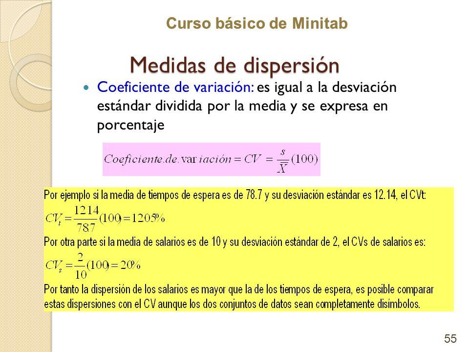 Curso básico de Minitab Medidas de dispersión Coeficiente de variación: es igual a la desviación estándar dividida por la media y se expresa en porcen