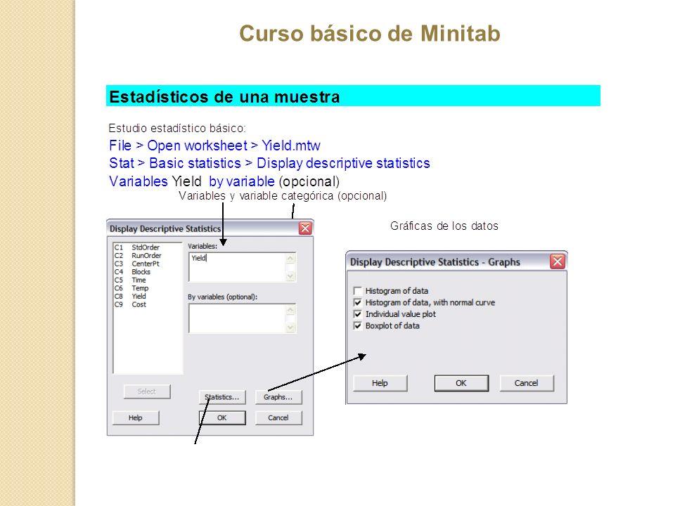 Curso básico de Minitab