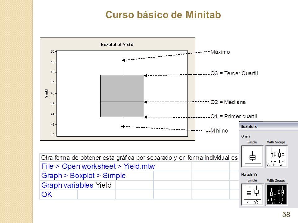 Curso básico de Minitab 58