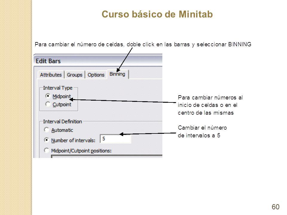 Curso básico de Minitab 60