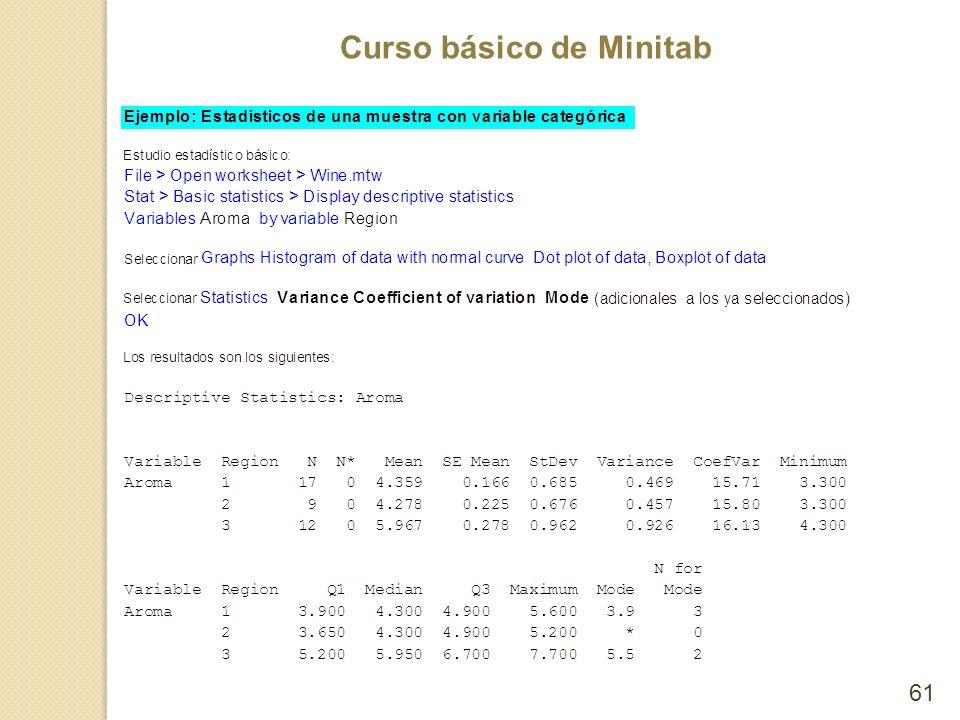 Curso básico de Minitab 61