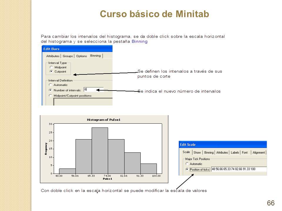 Curso básico de Minitab 66