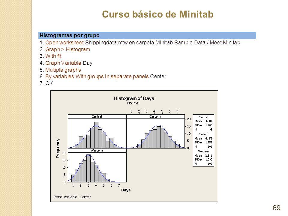 Curso básico de Minitab 69