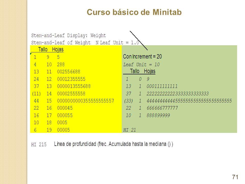 Curso básico de Minitab 71