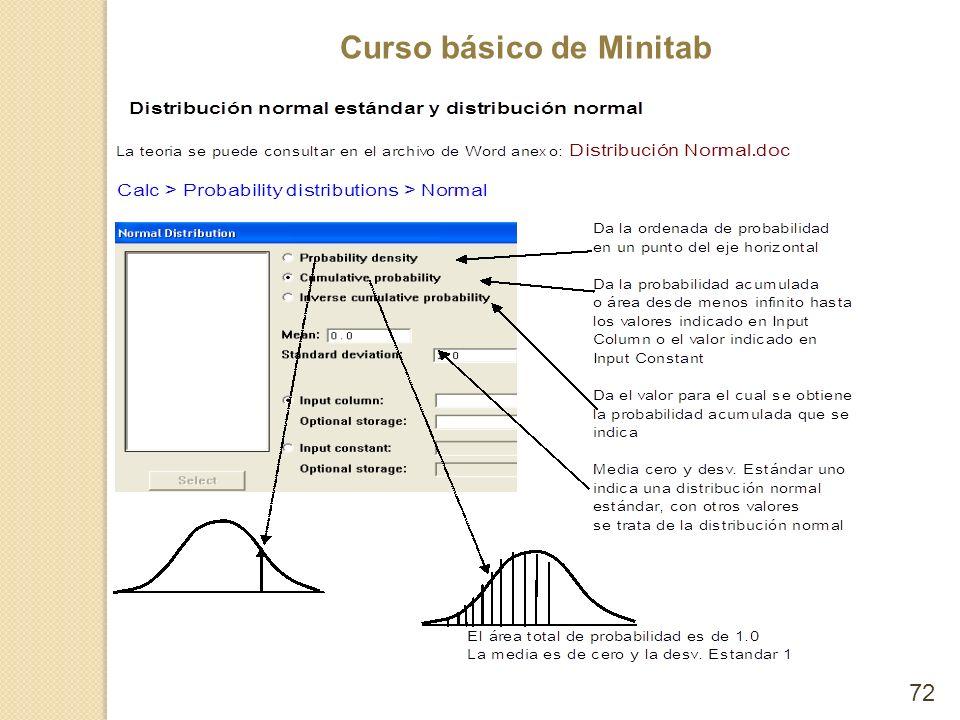 Curso básico de Minitab 72