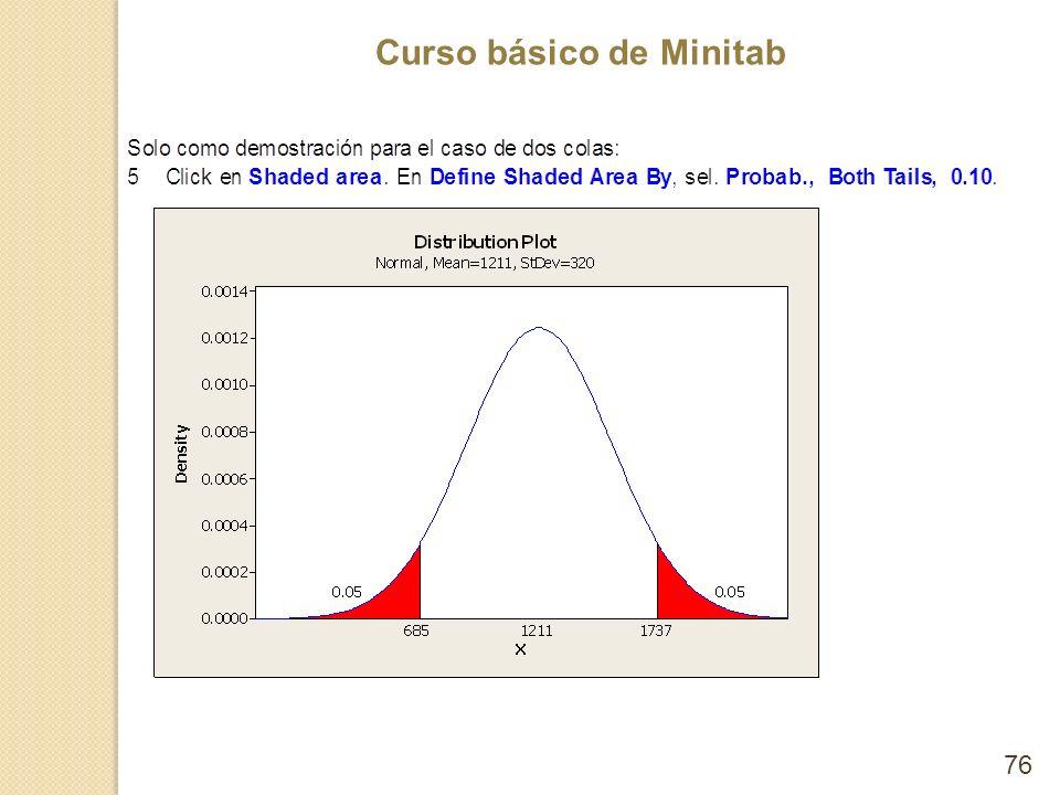 Curso básico de Minitab 76