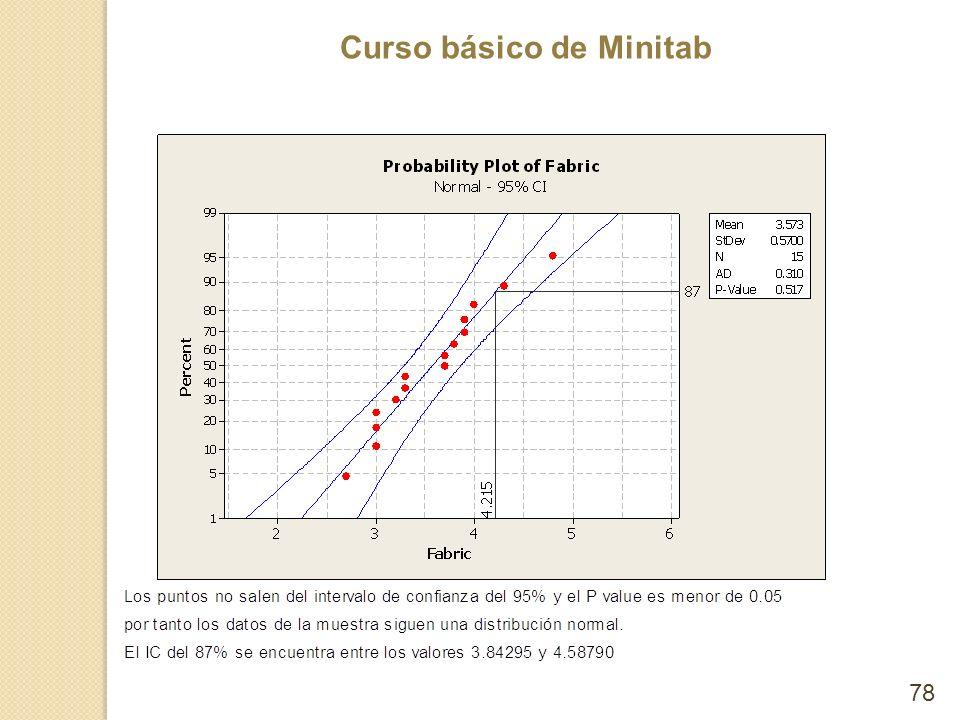 Curso básico de Minitab 78