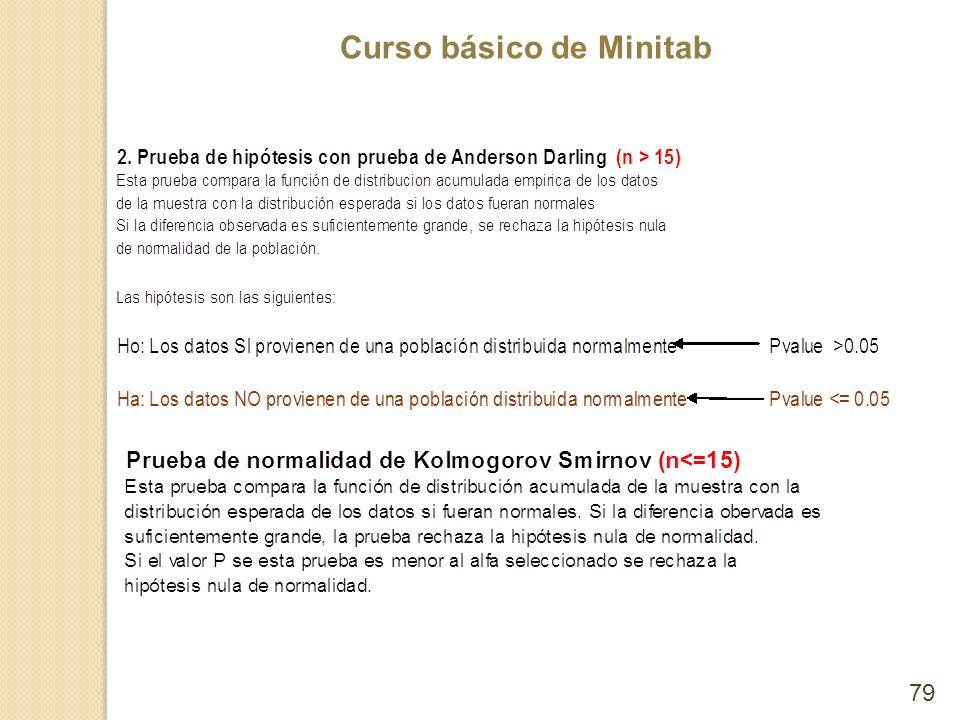 Curso básico de Minitab 79