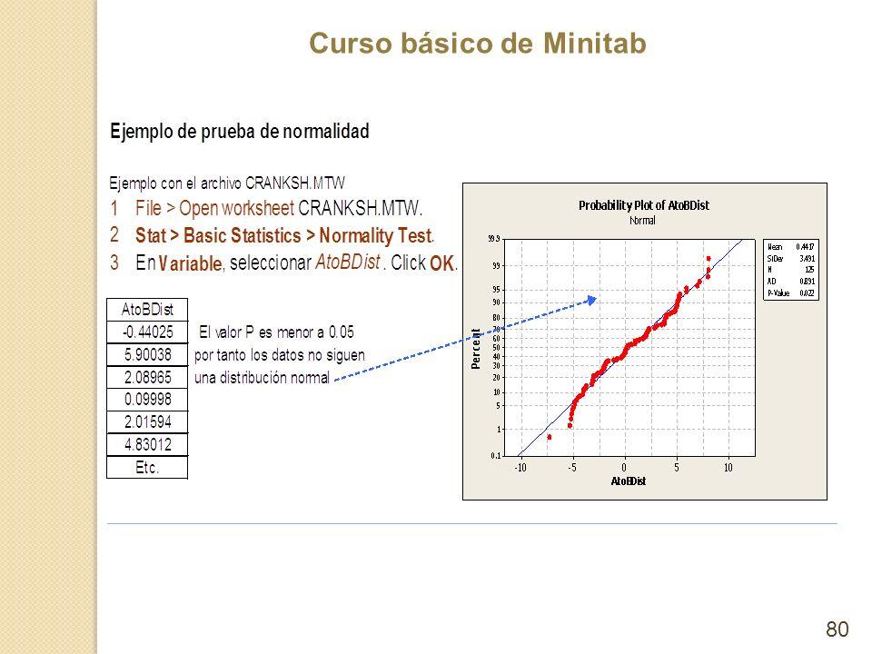 Curso básico de Minitab 80