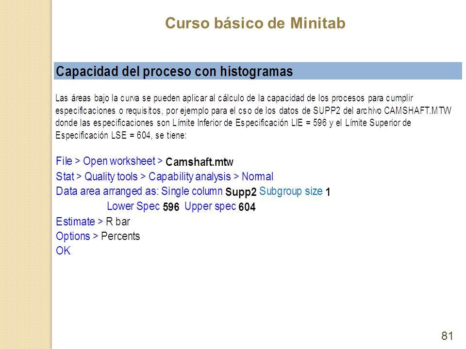 Curso básico de Minitab 81