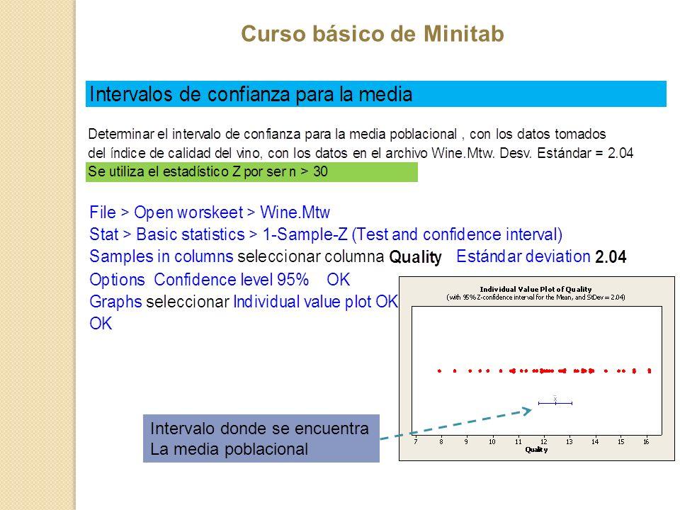 Curso básico de Minitab Intervalo donde se encuentra La media poblacional