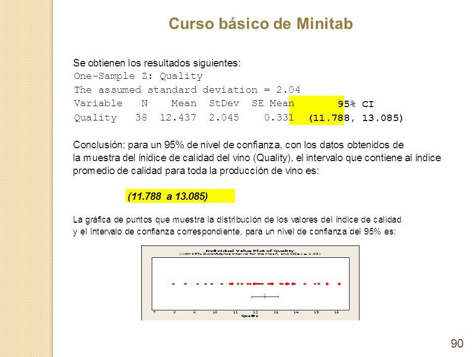 Curso básico de Minitab 90