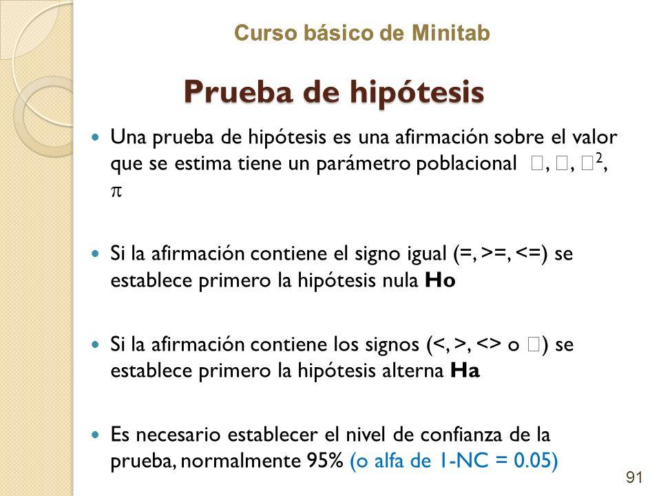 Curso básico de Minitab Prueba de hipótesis Una prueba de hipótesis es una afirmación sobre el valor que se estima tiene un parámetro poblacional,, 2,