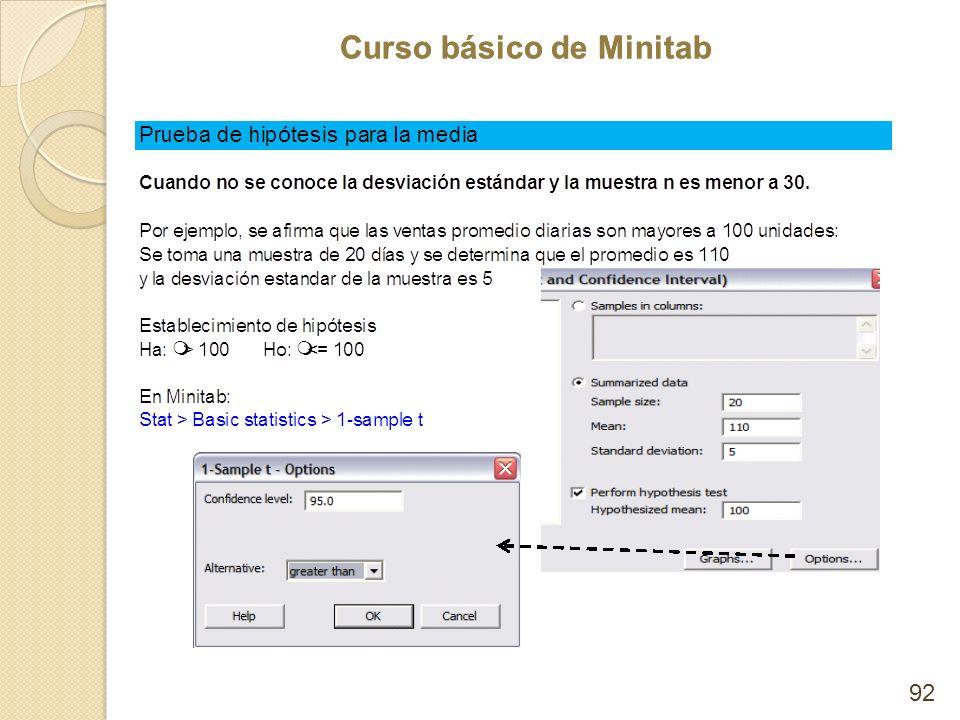 Curso básico de Minitab 92