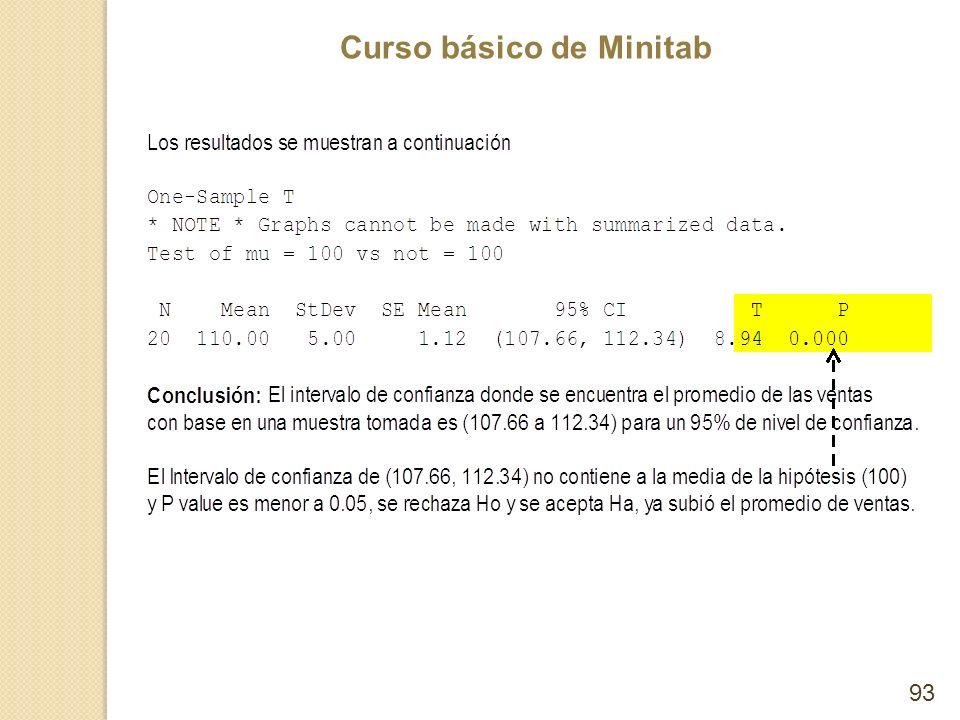 Curso básico de Minitab 93