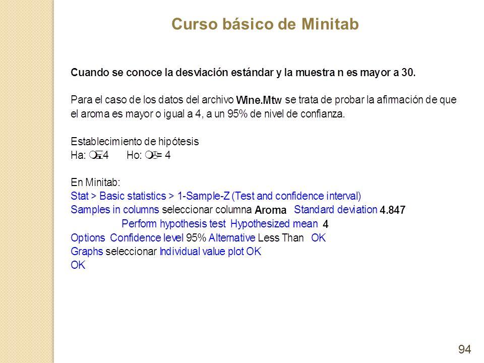 Curso básico de Minitab 94