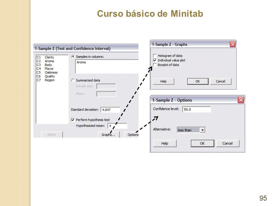 Curso básico de Minitab 95