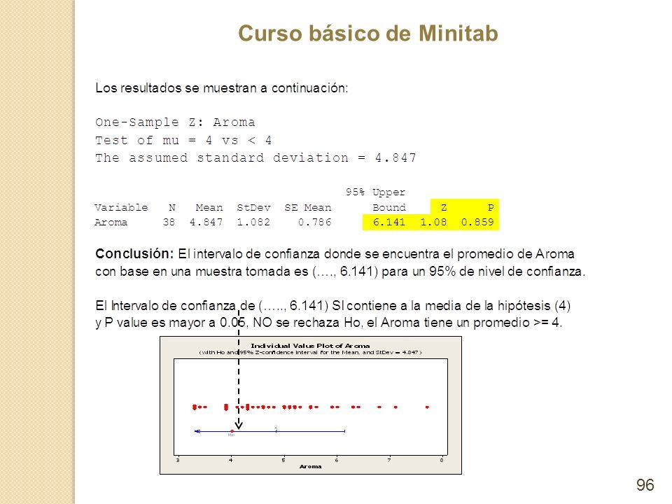Curso básico de Minitab 96