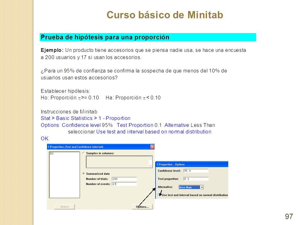 Curso básico de Minitab 97