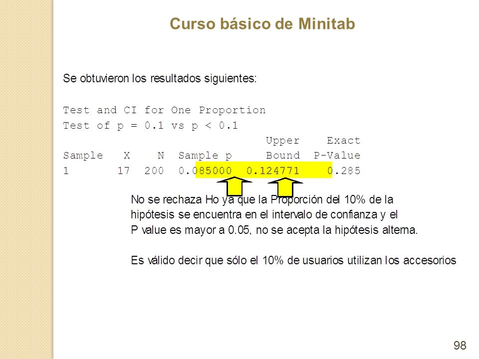 Curso básico de Minitab 98